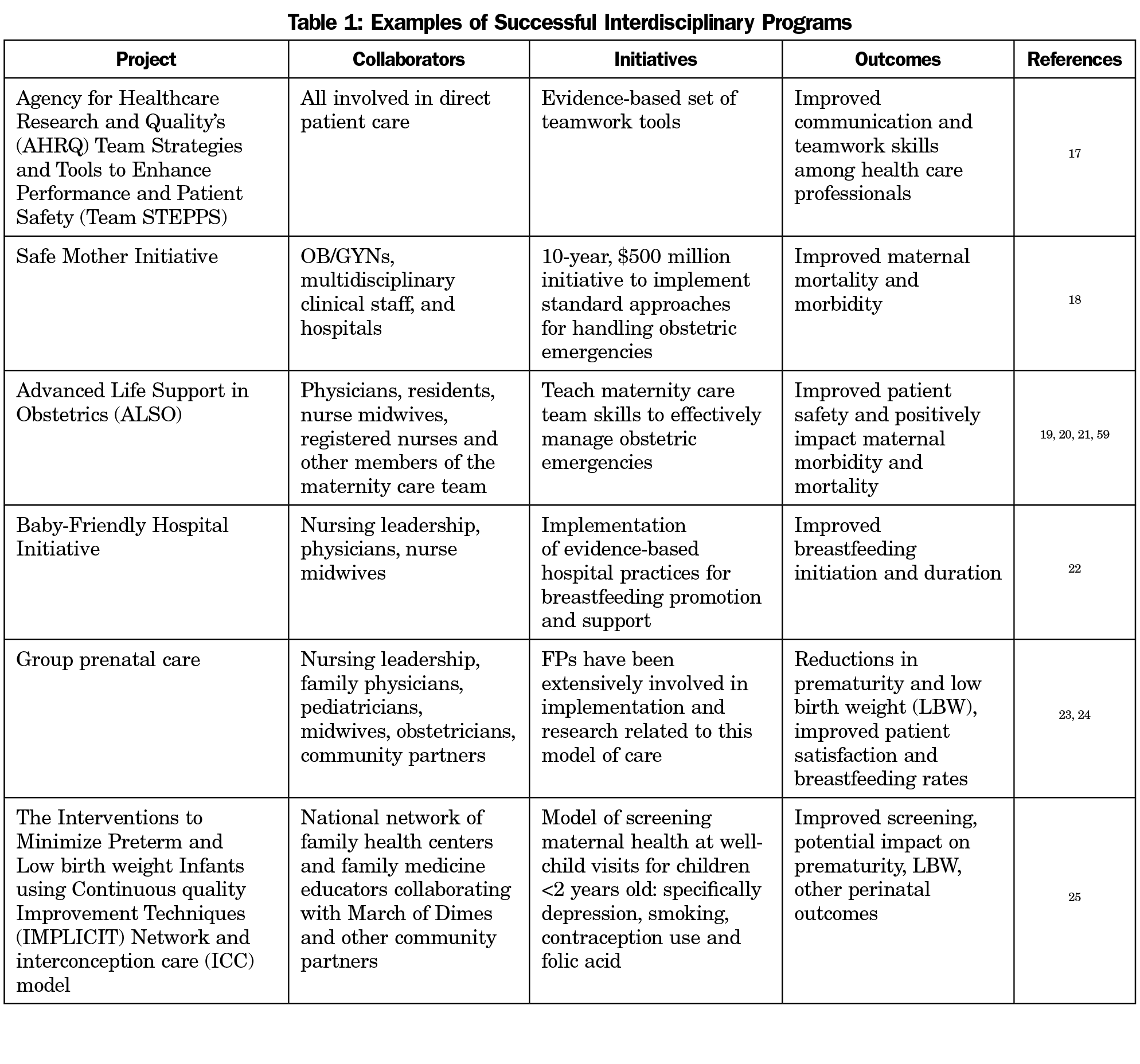 Prenatal assessment checklist